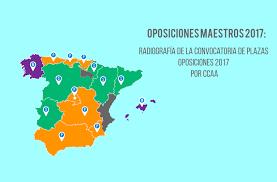 oposiciones maestros andalucia 2018